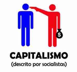 Representação do Capitalismo
